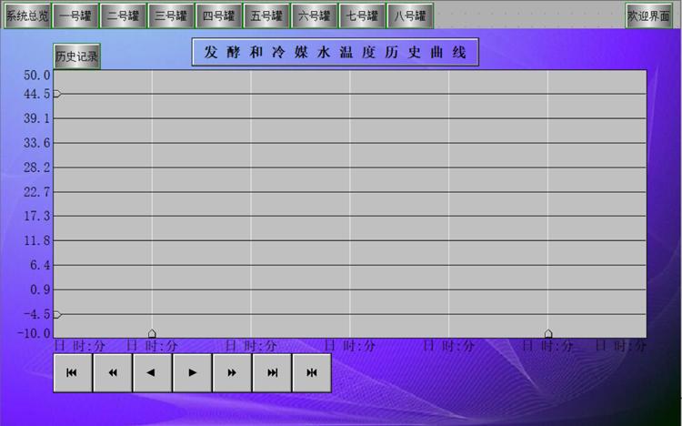 fermentation control panel-PLC control-temperature control.jpg